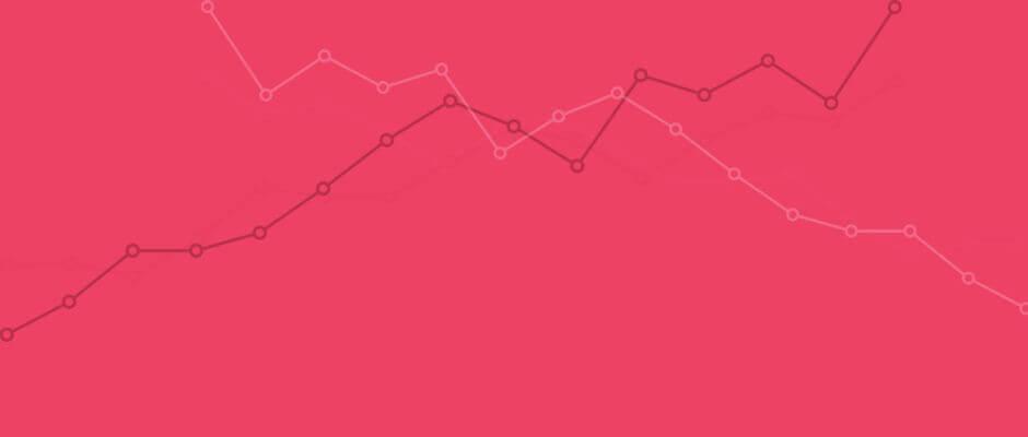 courbes analytics qui vont en sens inverse